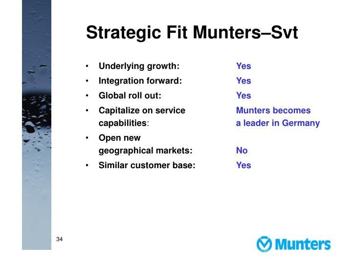 Strategic Fit Munters–Svt