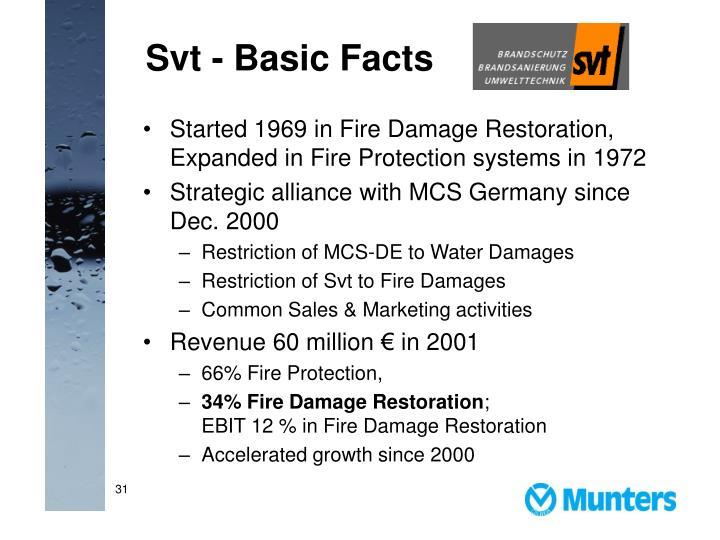 Svt - Basic Facts