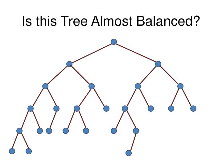 Is this Tree Almost Balanced?
