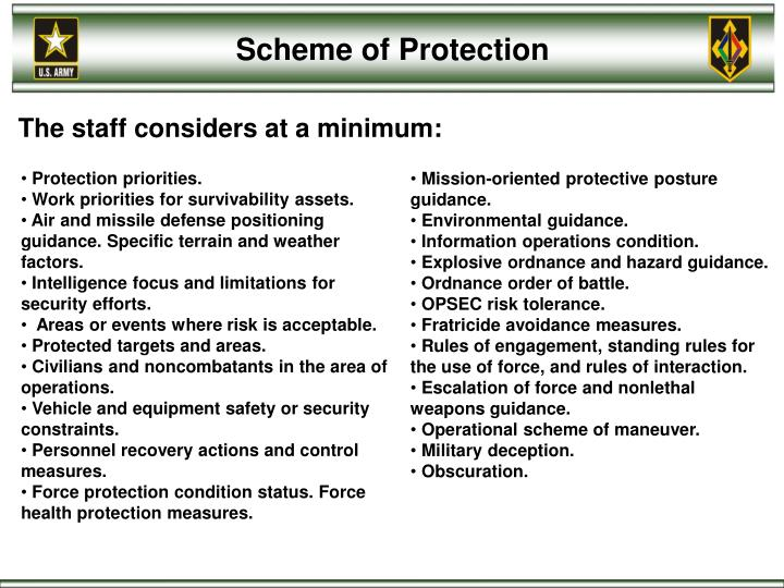 Scheme of Protection