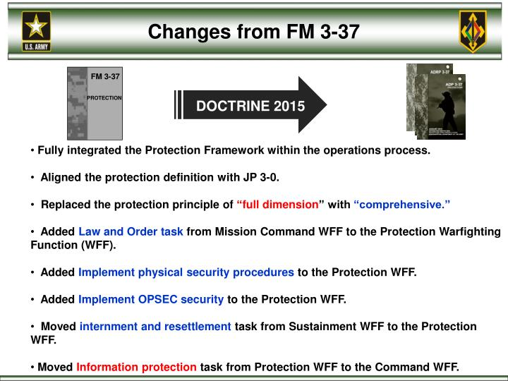 Changes from FM 3-37