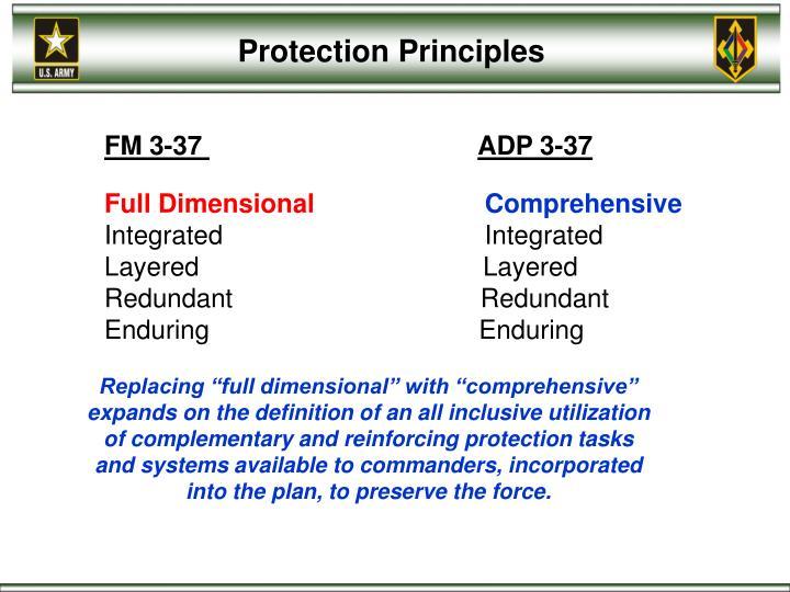 Protection Principles