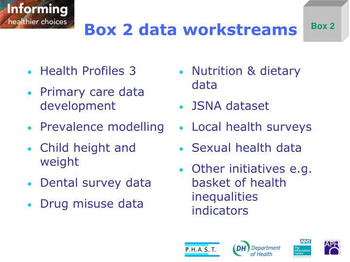 Box 2 data workstreams