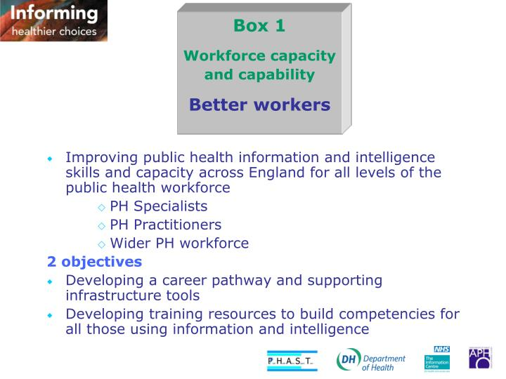 Improving public health information and intelligence skills and capacity across England for all levels of the public health workforce