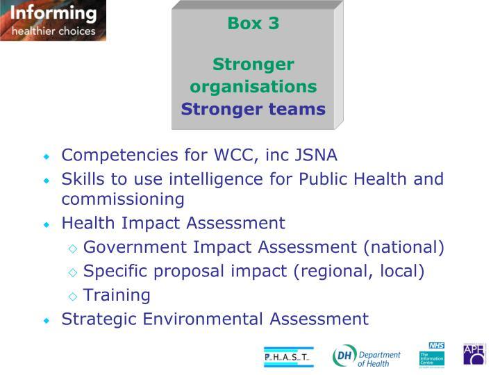 Competencies for WCC, inc JSNA