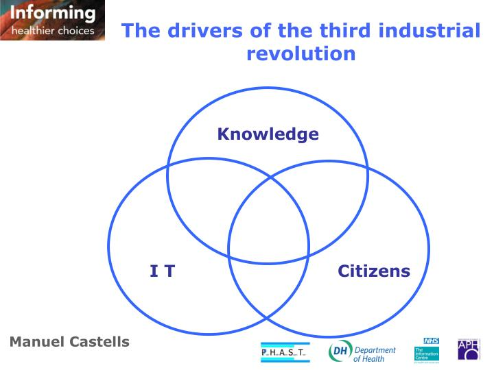 The drivers of the third industrial revolution