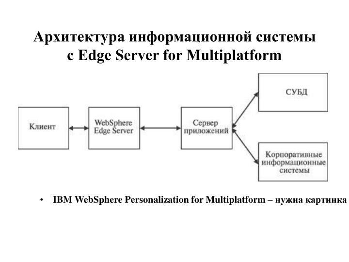 Архитектура информационной системы с Edge Server for Multiplatform