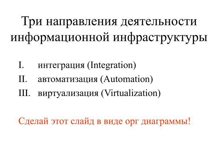 Три направления деятельности информационной инфраструктуры