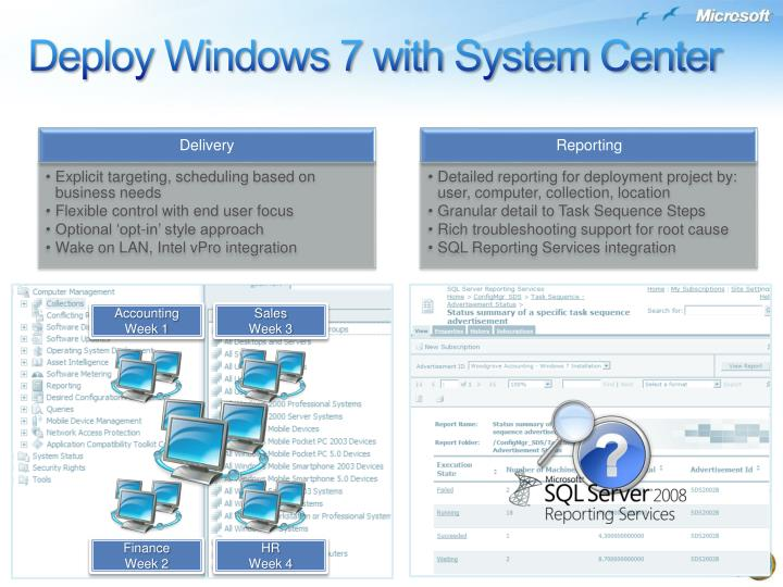 Deploy Windows 7 with System Center
