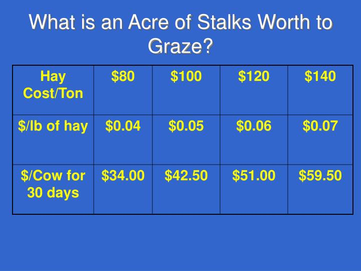 What is an Acre of Stalks Worth to Graze?