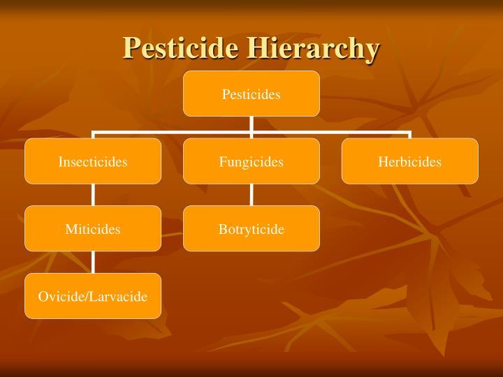 Pesticide Hierarchy
