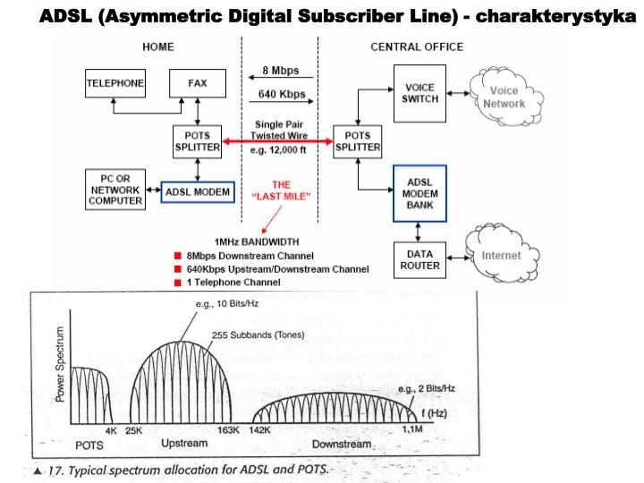 ADSL (Asymmetric Digital Subscriber Line) - charakterystyka