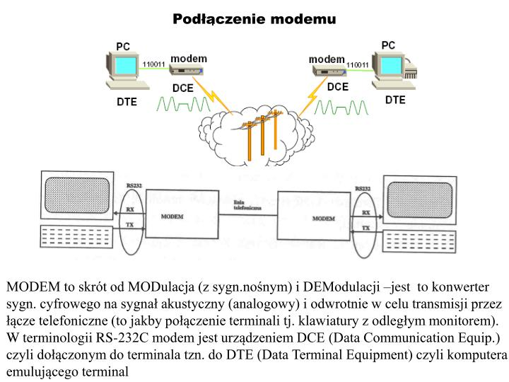 Podłączenie modemu