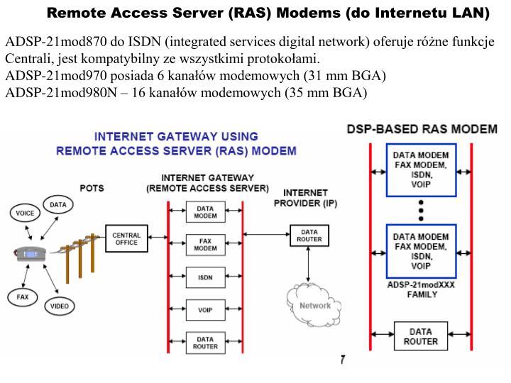 ADSP-21mod870 do ISDN (integrated services digital network) oferuje różne funkcje