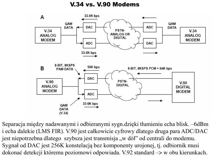 V.34 vs. V.90 Modems