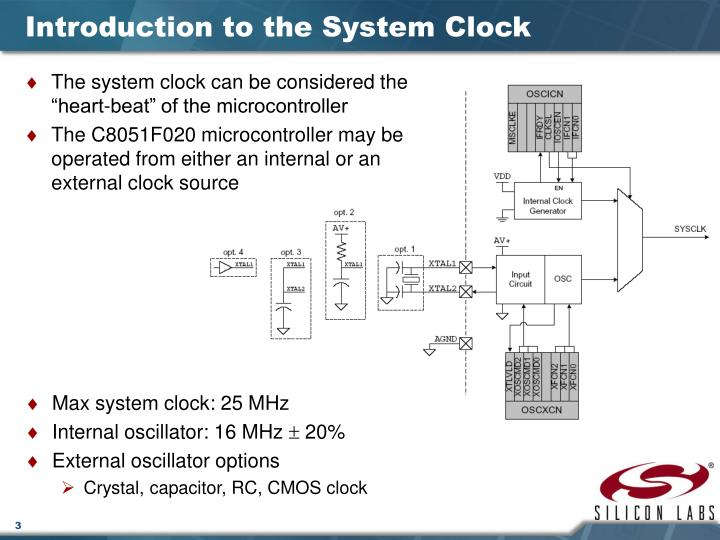 Introduction to the System Clock