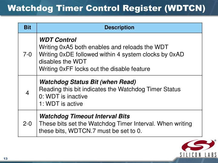 Watchdog Timer Control Register (WDTCN)