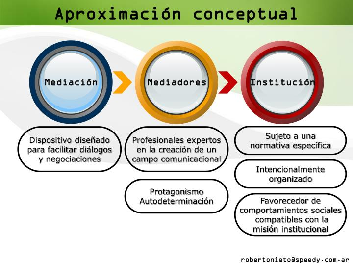 Aproximación conceptual