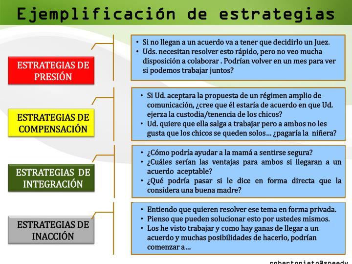 Ejemplificación de estrategias