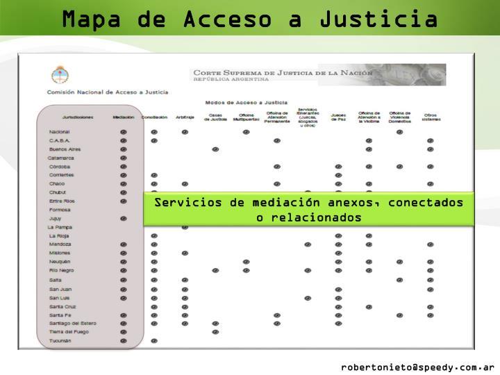 Mapa de Acceso a Justicia