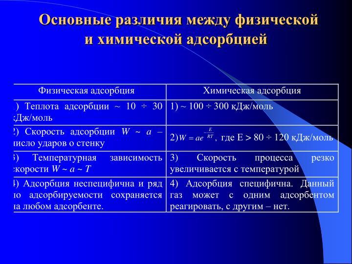 Основные различия между физической и химической адсорбцией
