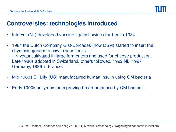 Controversies: technologies introduced