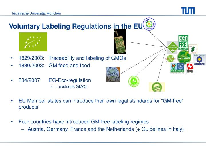 Voluntary Labeling Regulations
