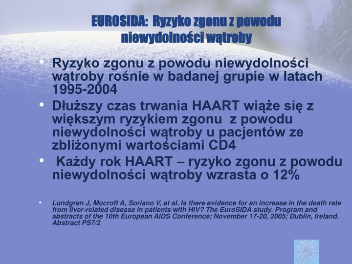 EUROSIDA:  Ryzyko zgonu z powodu niewydolności wątroby