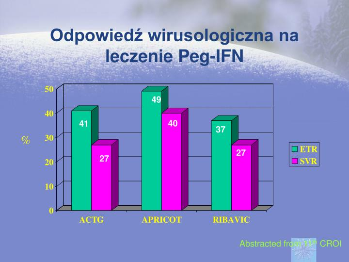 Odpowiedź wirusologiczna na leczenie Peg-IFN