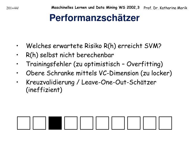 Welches erwartete Risiko R(h) erreicht SVM?