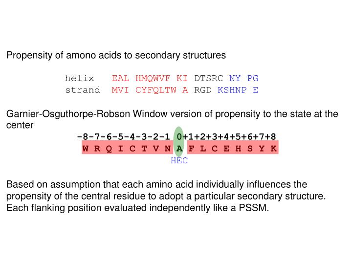 Propensity of amono acids to secondary structures