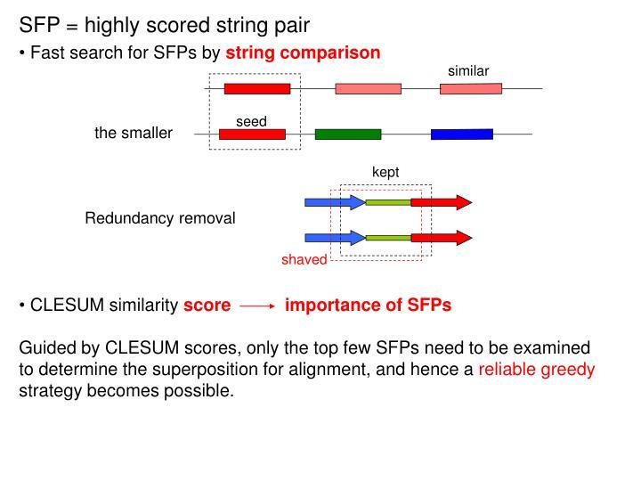 SFP = highly scored string pair