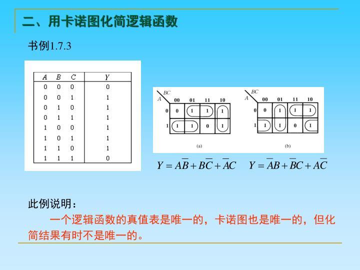 二、用卡诺图化简逻辑函数