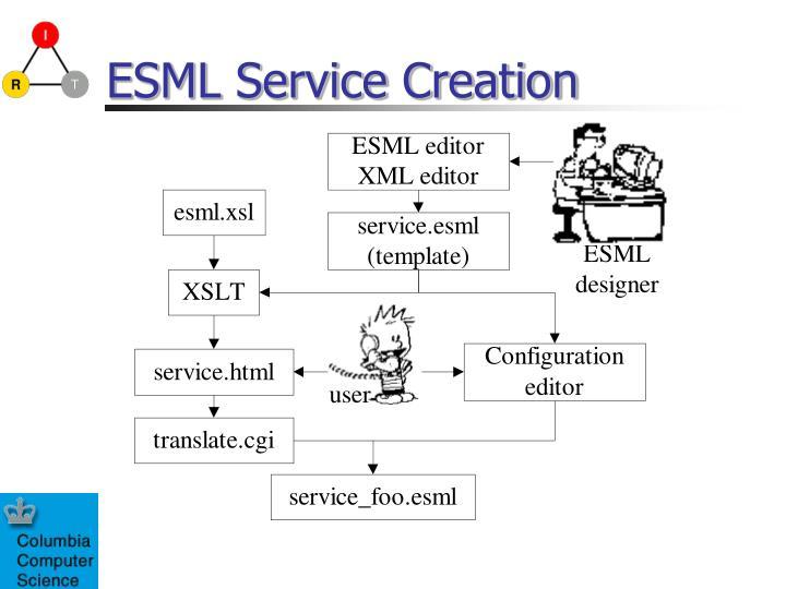 ESML Service Creation