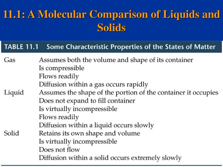 11.1: A Molecular Comparison of Liquids and Solids