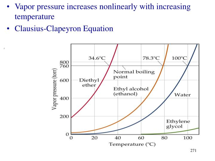 Vapor pressure increases nonlinearly with increasing temperature