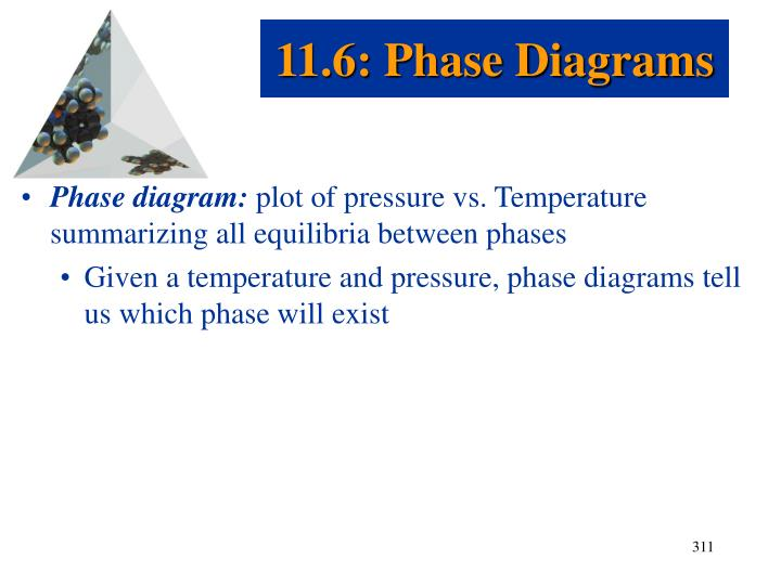 11.6: Phase Diagrams