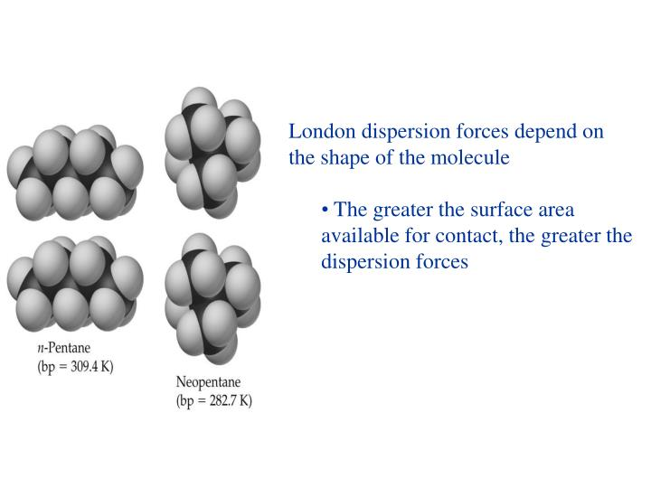 London dispersion forces depend on the shape of the molecule