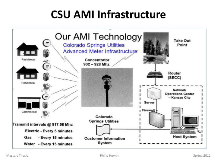 CSU AMI Infrastructure