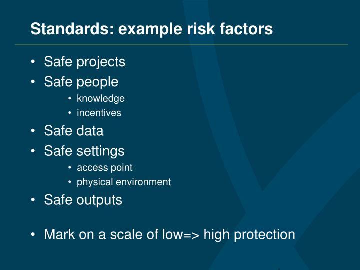 Standards: example risk factors