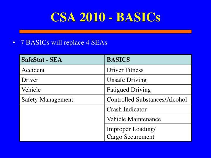 CSA 2010 - BASICs