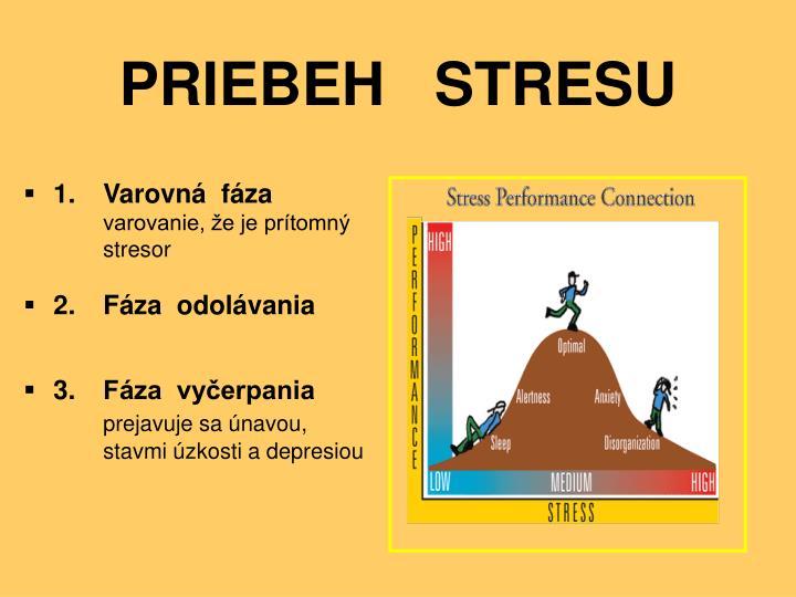 PRIEBEH   STRESU
