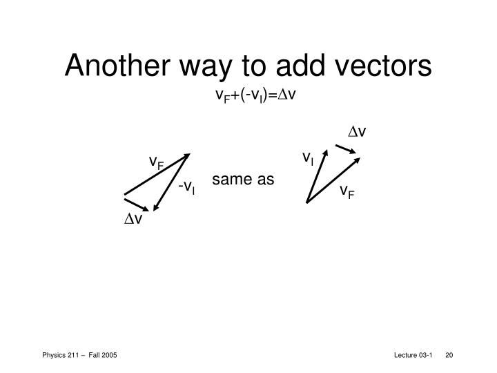 Another way to add vectors
