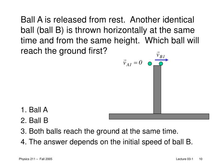 Ball A is released from rest.  Another identical ball (ball B) is thrown horizontally at the same time and from the same height.  Which ball will reach the ground first?