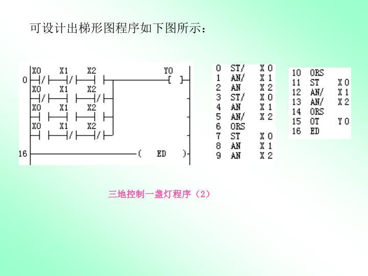 可设计出梯形图程序如下图所示: