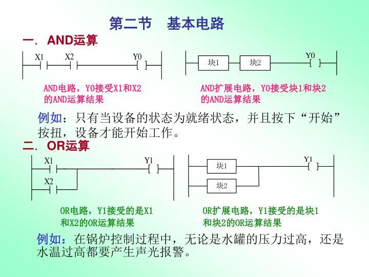 第二节  基本电路