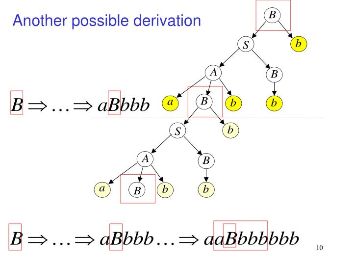 Another possible derivation