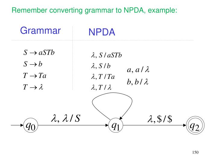 Remember converting grammar to NPDA, example: