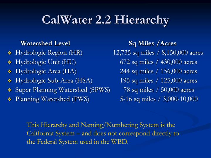 CalWater 2.2 Hierarchy