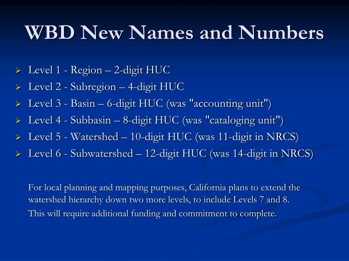 WBD New Names and Numbers